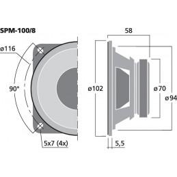 SPM-100/8