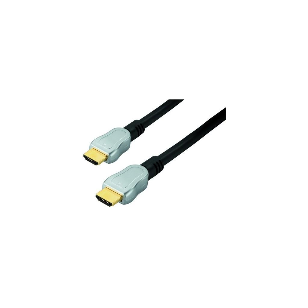 HDMI-kablar